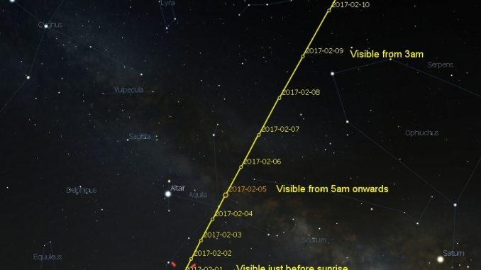 Comet 45P February 2017