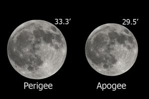 moon-apogee-perigee