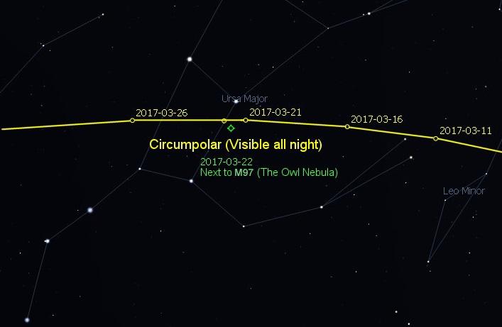 Comet 41P Ursa Major