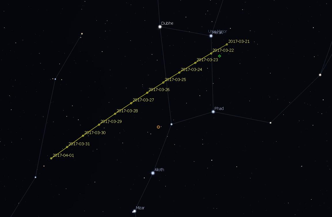 Comet 41p/Tuttle through the Plough