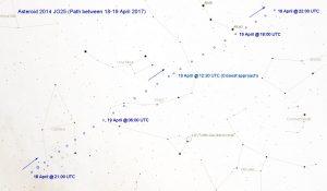 Asteroid 2014 JO25 Finder Chart
