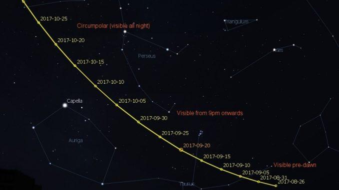 Comet C/2017 O1 Finder Chart