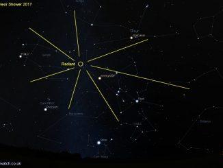 Orionid Meteor Shower
