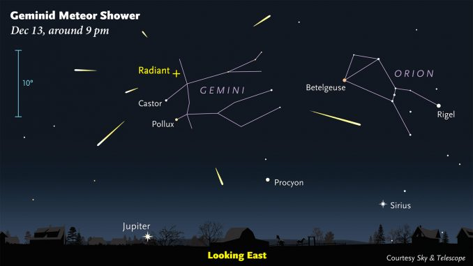 Geminid Meteor Shower 2017