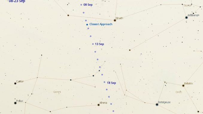 Comet 21P Closest Approach Finder Chart