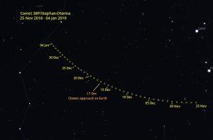 Comet 38P Finder Chart 2