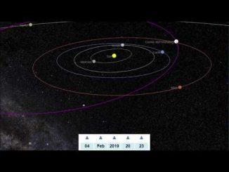 Comet Wirtanen is coming
