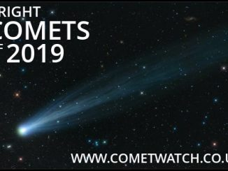 Bright Comets of 2019