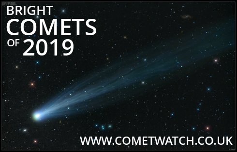 Bright Comets of 2019