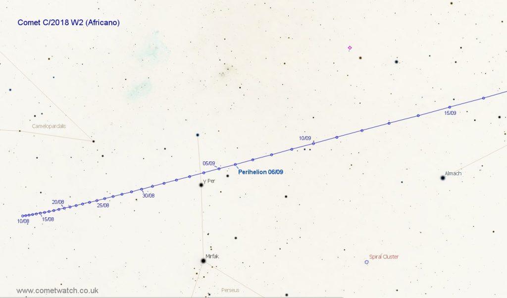 Comet C/2018 W2 Africano Finder Chart