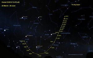 Comet C/2019 Y4 ATLAS Finder Chart