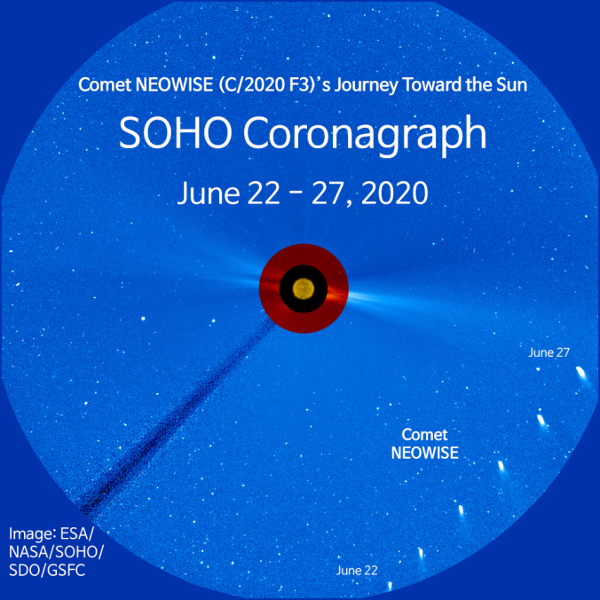 Comet NEOWISE as seen by SOHO. June 2020