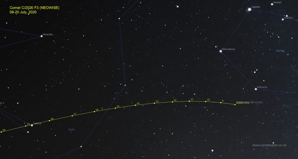 Where is Comet NEOWISE? Finderchart July, 2020